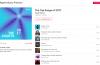 100 лучших песен 2017 по версии Apple Music (украинского, российского, американского)