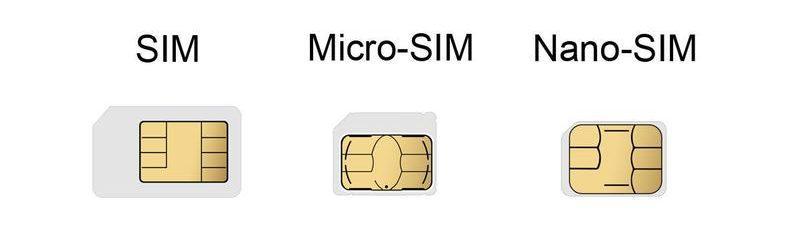Как обрезать симкарту под Micro SIM и Nano SIM
