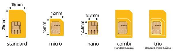 Как обрезать симкарту под Nano SIM