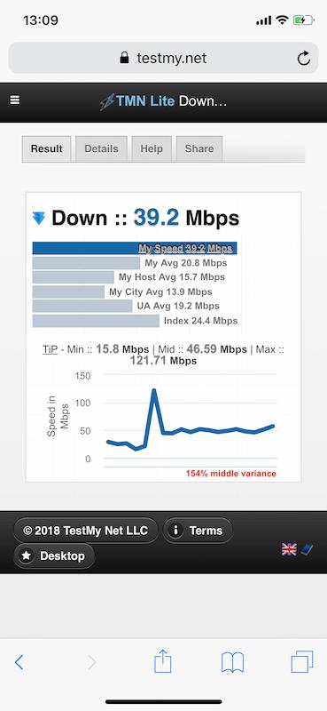 Сервис TestMy.net легко проверит скорость твоего Интернета