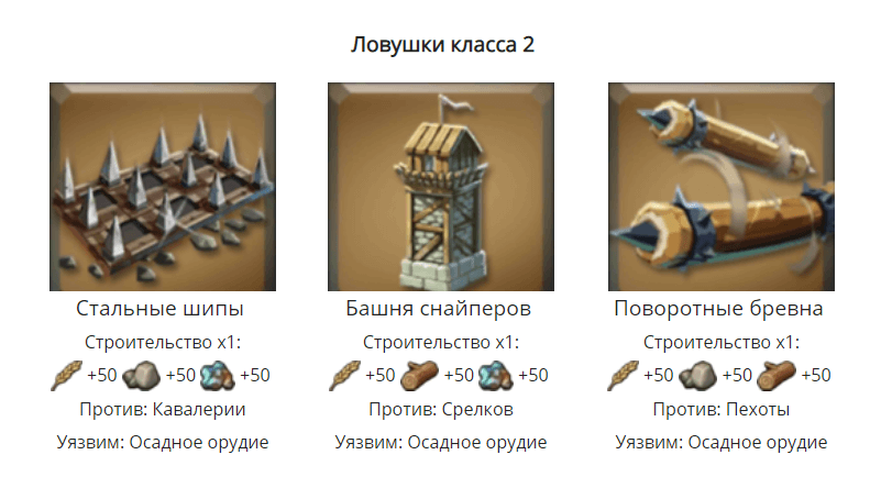 ловушки Lords mobile
