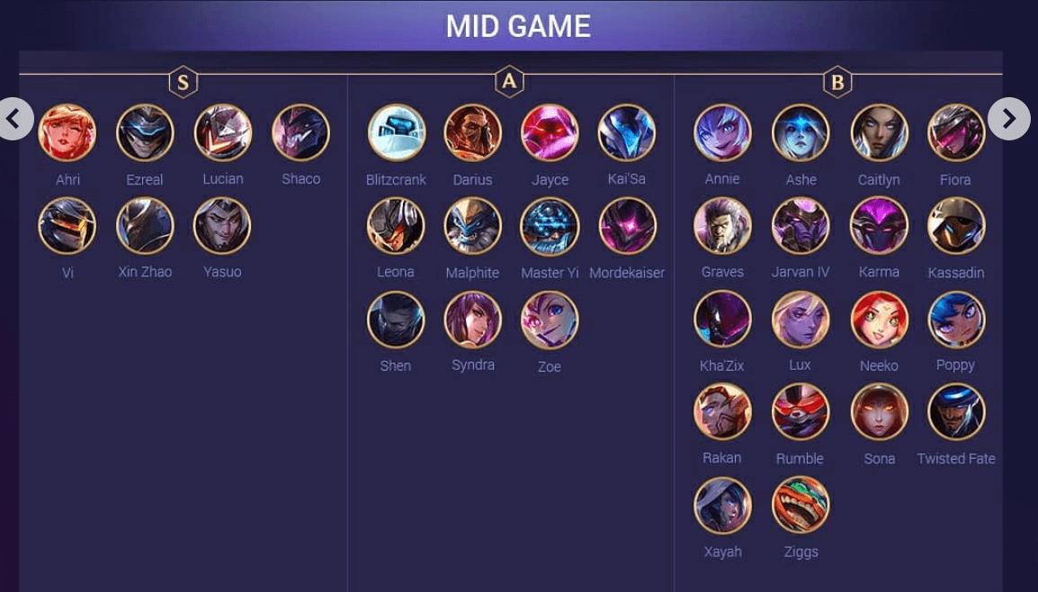 гайд teamfight tactics mobile