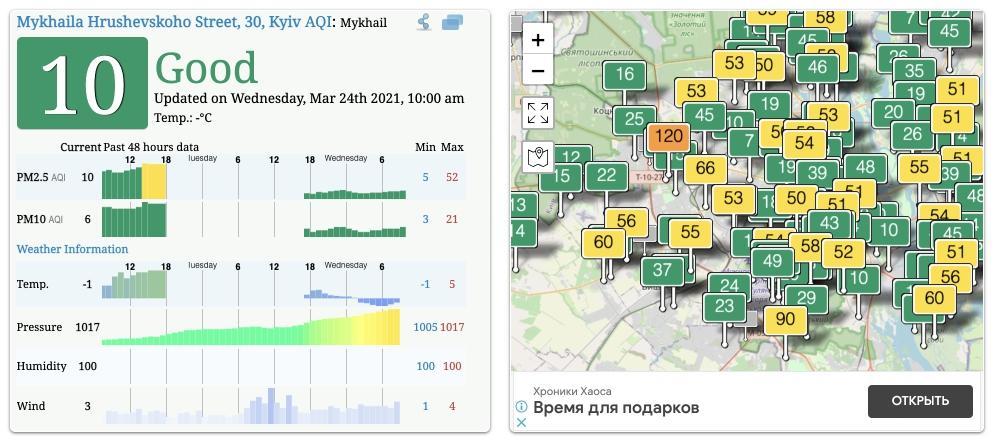 Как проверить индекс качества воздуха через iPhone или Apple Watch